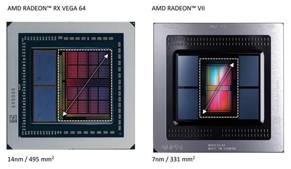Radeon VII、RX Vega 64同频性能对比:最高提升达30%