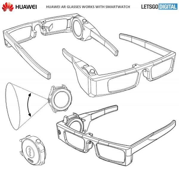 华为眼镜架专利曝光 配合智能手表秒变AR眼镜