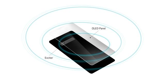 LG宣布G8 ThinQ将搭载OLED屏幕发声技术
