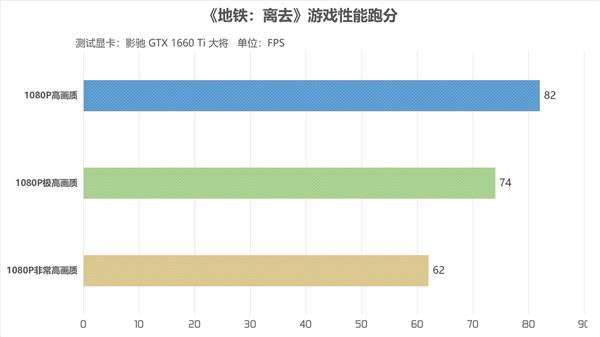 影驰发布高颜值GTX 1660 Ti骁将大将:价格亲民