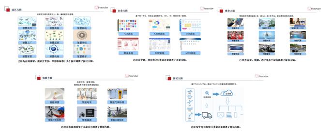 云狐Foxcube低代码平台深耕行业数字化