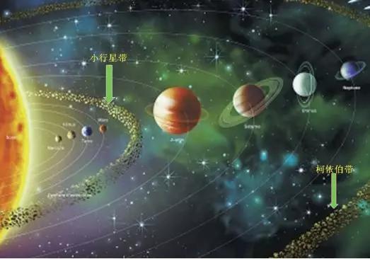 """欧阳自远:小行星撞击地球的""""祸""""与""""福"""""""