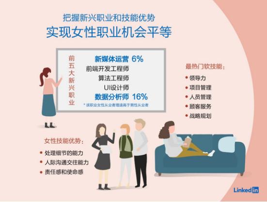 新兴职业报告:女性数据分析师增速比男性高16%