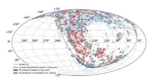 国家天文台在LAMOST DR4中证认2791颗M型亚矮星