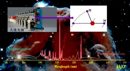 """""""大连光源""""研究发现星际中超热羟基自由基来源"""