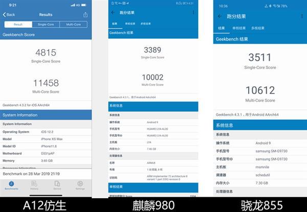 巅峰对决 麒麟980/骁龙855/苹果A12性能比拼