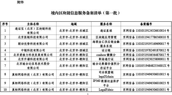 首批区块链信息服务备案清单出炉:BAT京东全入围
