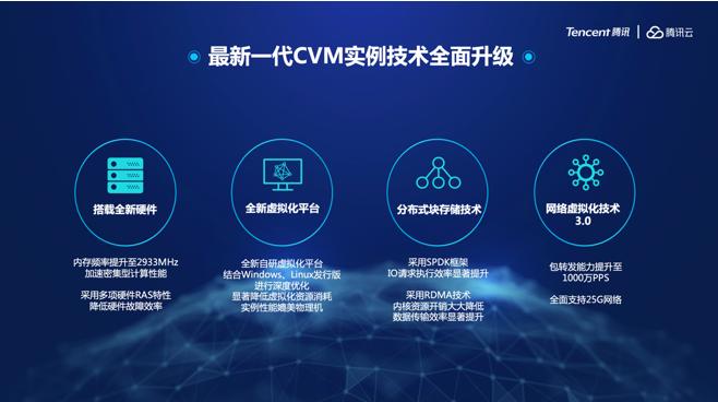 腾讯云推出全新一代云服务器,网络存储性能全面提升