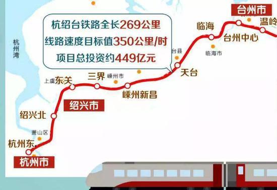 第一条民营资本控股高铁——杭绍台铁路