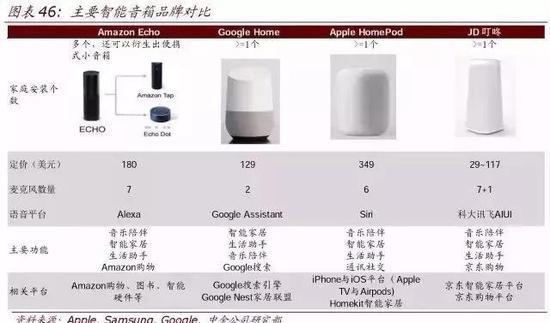 资料来源:Apple, Samsung, Google, 中金公司研究部