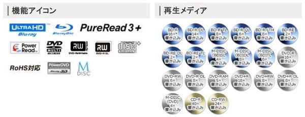 先锋发布新款蓝光刻录机:支持M-Disc长寿光盘