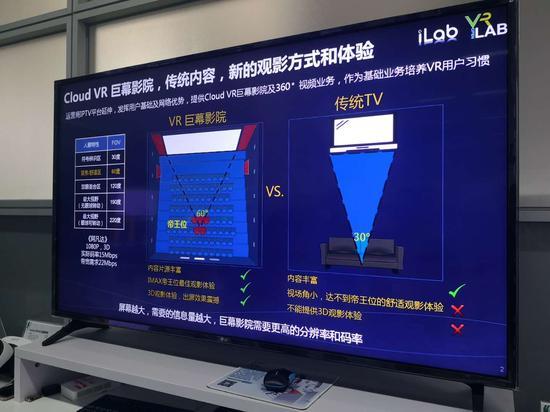探访华为iLab实验室:VR规模商用难点在哪 如何破局