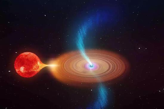 奇特的黑洞现象:科学家首次观测到摇摆的黑洞喷流