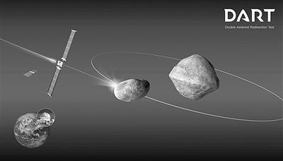 航天器与小行星相撞会怎样