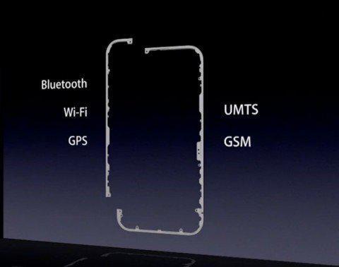 通讯革命正改变着手机的天线和形态