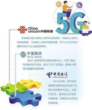 运营商牵头建设合作交流平台 5G生态圈呼之欲出