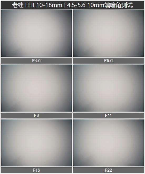 10mm端暗角测试表