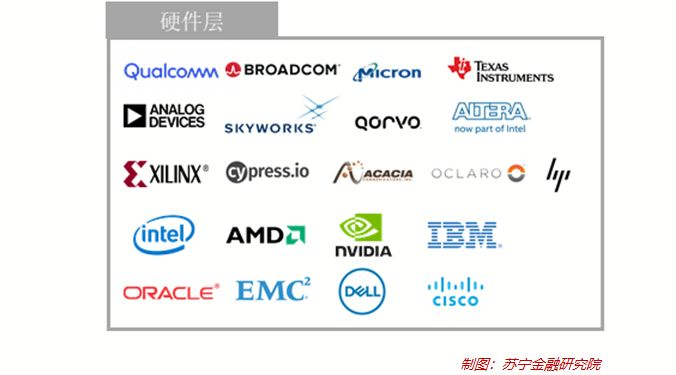 华为事件启思:美国究竟有多少高科技公司?