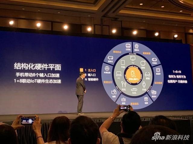 CESA2019华为未来战略:打破垂直 让万物互联