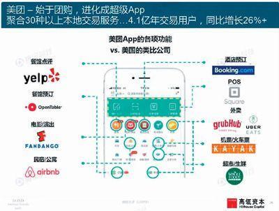 2019年互联网趋势报告 中国企业领跑网络新模式