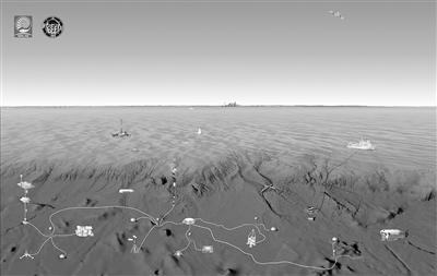 """7000米水下, 海底观测网有了国产""""关节"""""""