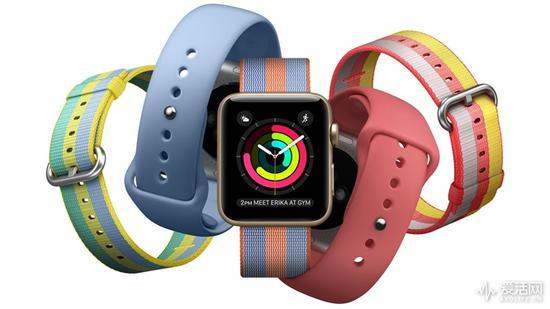苹果新专利:Apple Watch表带上安装摄像头