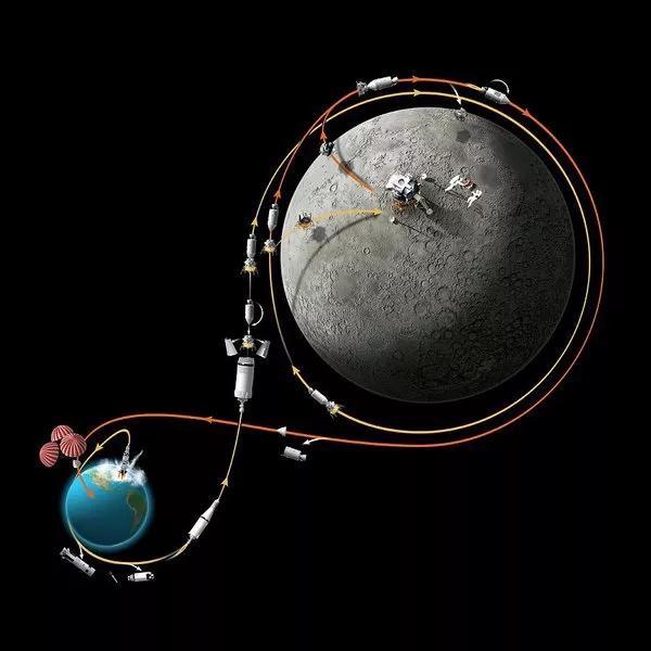 人类登月用的电脑和相机是什么样的?
