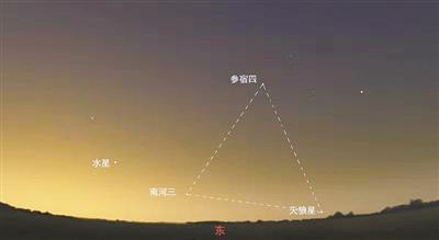 8月将至最适合观星的时候到了
