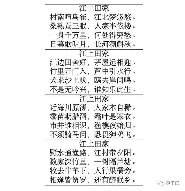 """华为推出AI诗人""""乐府"""":唐诗宋词都不在话下,竟一时分不出真假"""