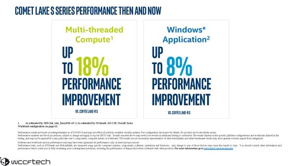Intel十代酷睿桌面首发阵容偷跑 性能抢眼