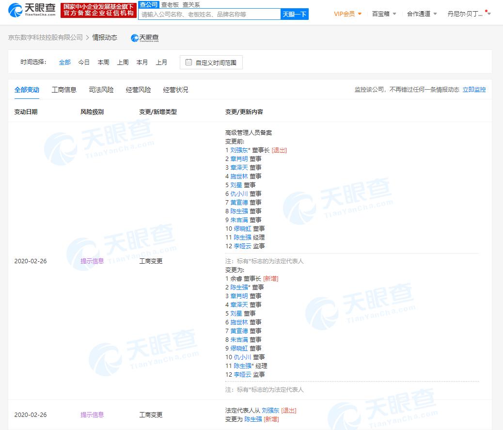 刘强东卸任京东数科法定代表人/董事长 陈生强接任