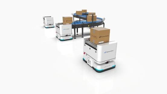 斯坦德机器人:未来工业机器人的五大趋势
